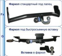 Продаж Фаркопів від Виробника з Доставкою по Україні